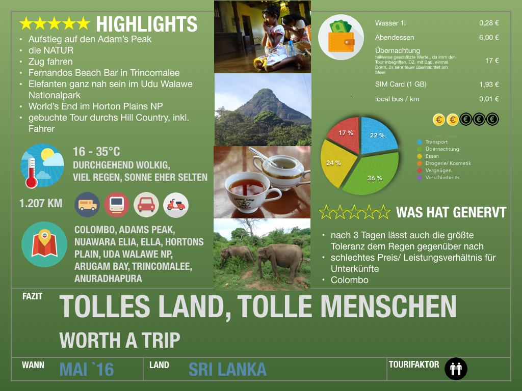 Factsheet Sri Lanka.001
